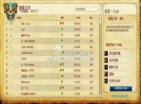LMHT: Game thủ 17 tuổi leo rank Top 1 sever China trong 10 ngày :wow